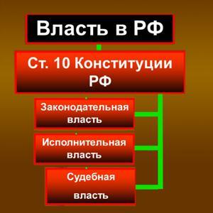 Органы власти Никольска
